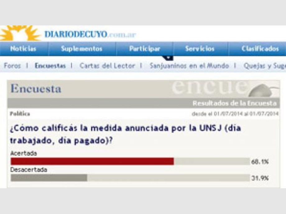 Para los lectores es acertada la medida de la UNSJ | Diario