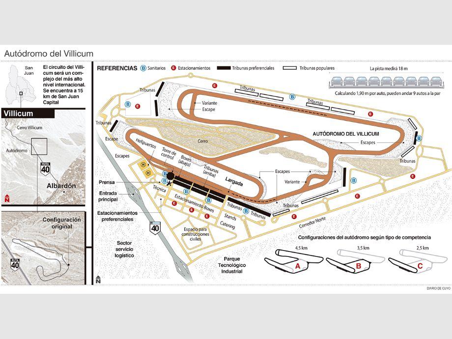 Circuito Villicum : El nuevo autódromo a fin de año diario cuyo