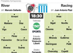 Domingo de cruces grandes con Avellaneda - COPA DE LA LIGA River Racing Club Boca Independiente