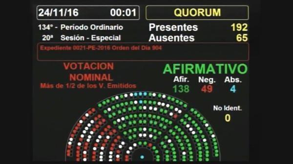 Ya es ley la obligatoriedad de los debates presidenciales