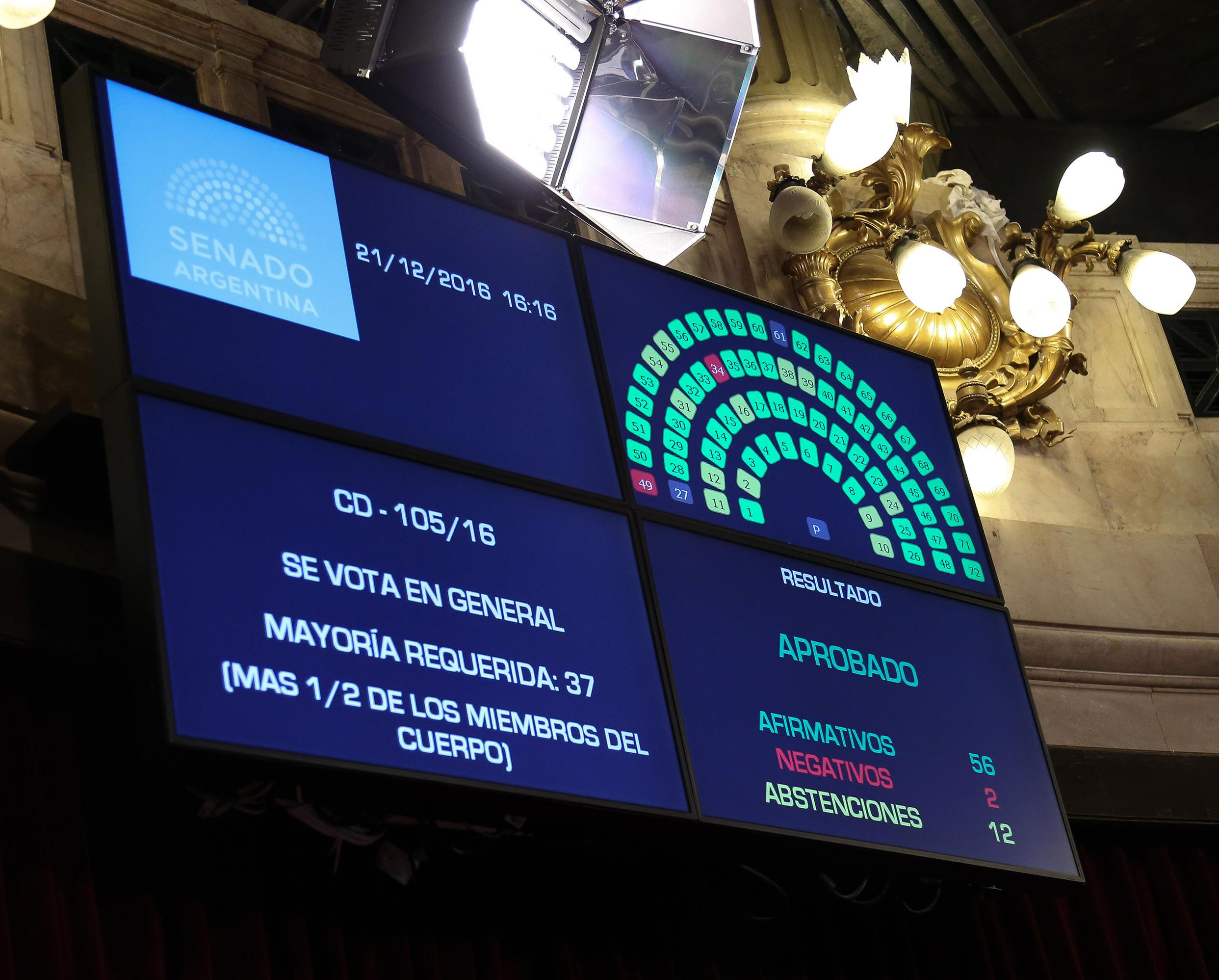 El Senado debate la modificación de Ganancias