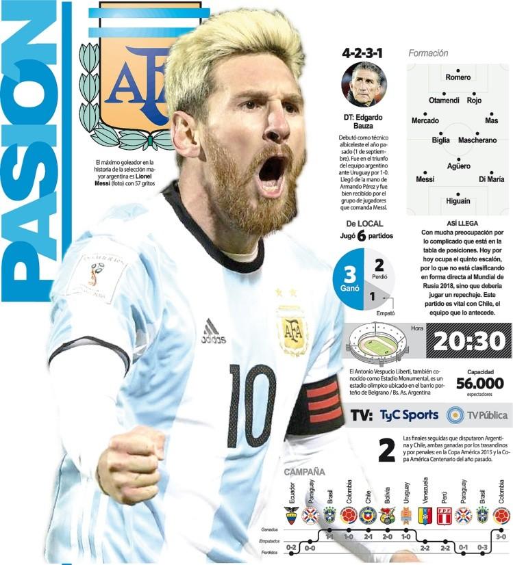 Brasil toca las puertas de Rusia-2018 y Argentina endereza el rumbo