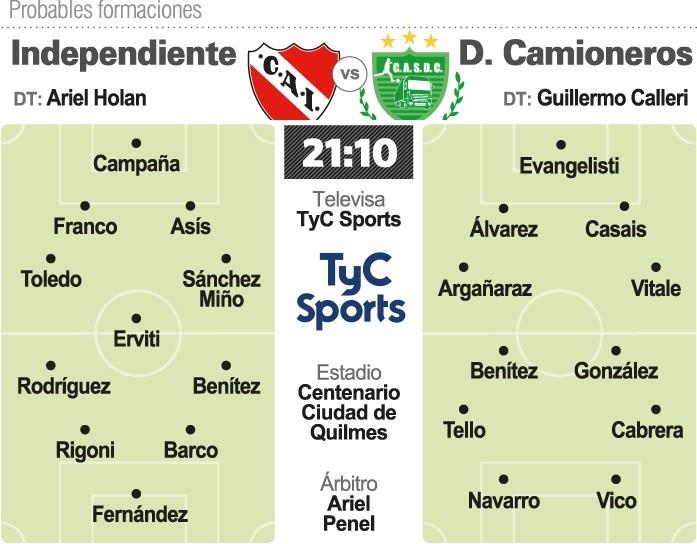 Independiente tuvo ir a los penales para eliminar a Camioneros