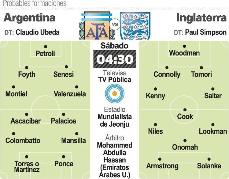 Mundial Sub 20: Argentina goleó a Guinea y sueña con clasificar