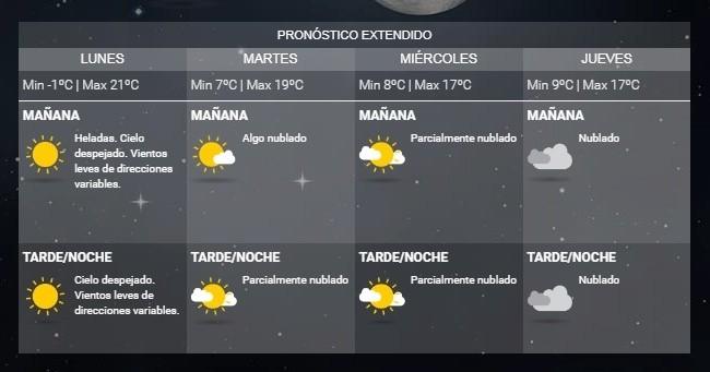CLIMA DEL SMN